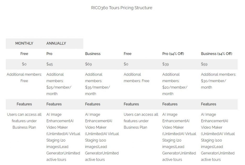 ricoh360 pricing structure
